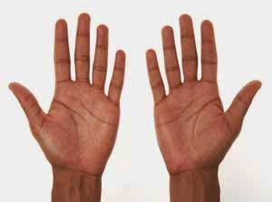 Which hand to analyse in palmistry left or right