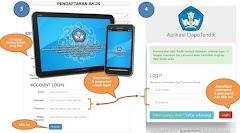 Cara Pengisian Aplikasi Dapo Tendik dan Modul Panduan Penggunaan