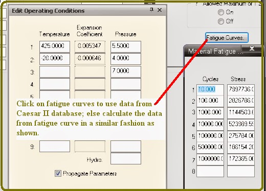 Fatigue Input in Caesar II for Analysis