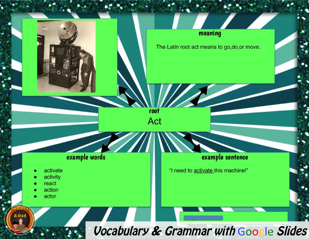 Improve Vocabulary and Grammar with Google Sildes - Two Boys and a Dad