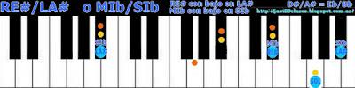 acorde piano chord (RE# con bajo en LA#) o (MIb bajo en SIb)