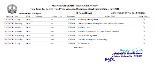 Krishna University UG 3rd Year Advanced Supply July 2016 Exam Time Table