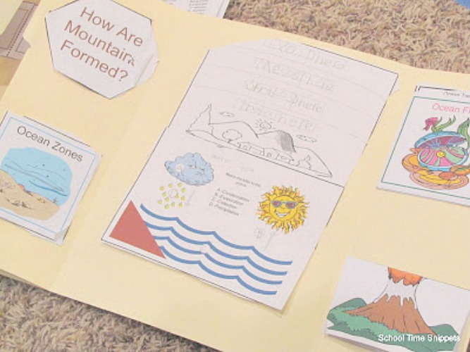 How To Make The Earth Lapbook from A Journey Through Learning