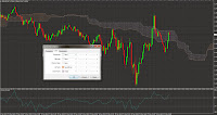Forex- strategie scalping setări