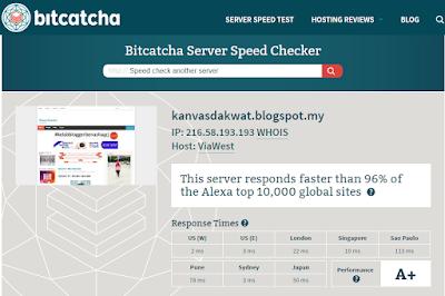 Semak Kelajuan Server Dengan Bitcatcha