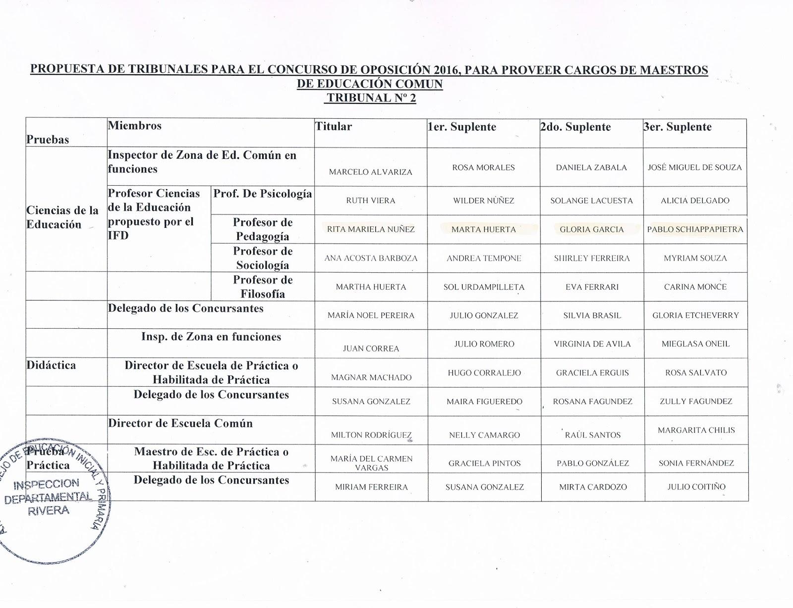 Tribunales concurso de oposici n 2016 para proveer for Concurso para maestros
