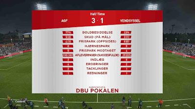 PES 2019 DBU Pokalen Scoreboard by Hova_Useless