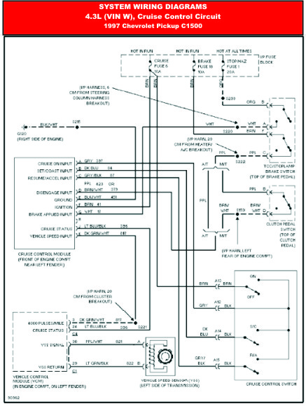 1997 Chevrolet Pickup C1500 Wiring Diagram and Electrical