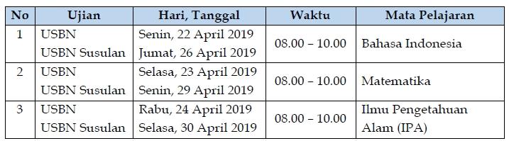 Jadwal USBN SD/MI Tahun 2019 Utama dan Susulan Mata Pelajaran Bahasa Indonesia, Matematika