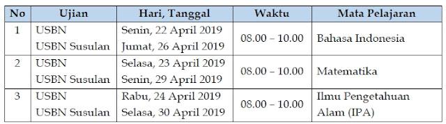 Jadwal USBN-UN SD/MI Tahun 2019 (Utama dan Susulan) Mata Pelajaran Bahasa Indonesia, Matematika, dan IPA KTSP 2006-Kurikulum 2013 Tahun Pelajaran 2018/2019