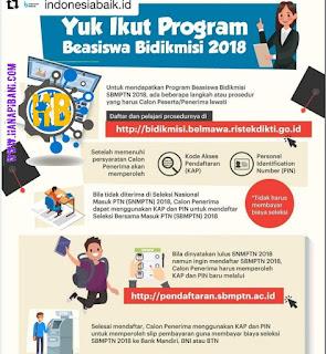 Yuk Ikut Program Beasiswa Bidikmisi 2018