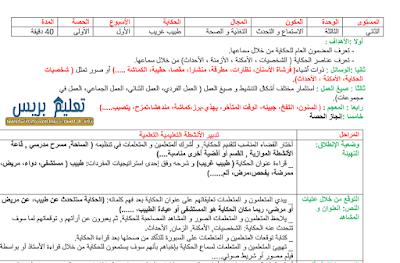 جذاذات حكاية طبيب غريب مرجع في رحاب اللغة العربية للمستوى الثاني ابتدائي
