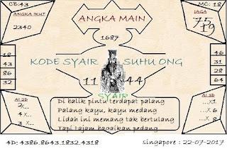 forum syair sgp, PREDIKSI TOGEL SINGAPORE JITU SABTU