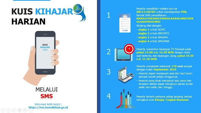 Mekanisme Cara Mengikuti Kuis Kihajar 2019 melalui SMS, tomatalikuang.com