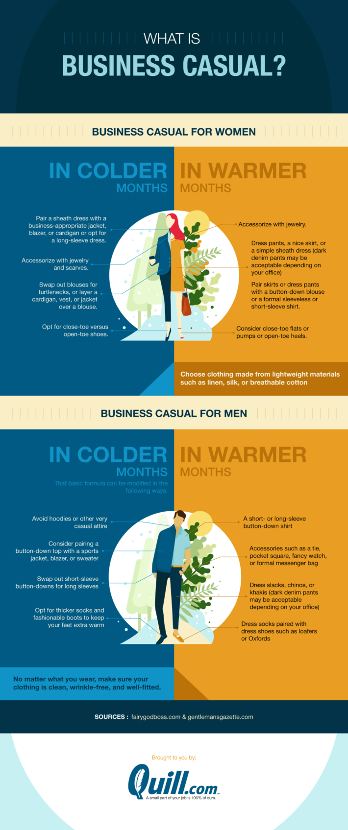 What is business casual? #infographic
