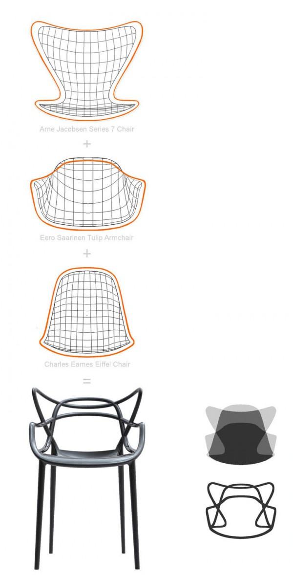 Silla Masters de Philippe Starck para Kartell  Revista