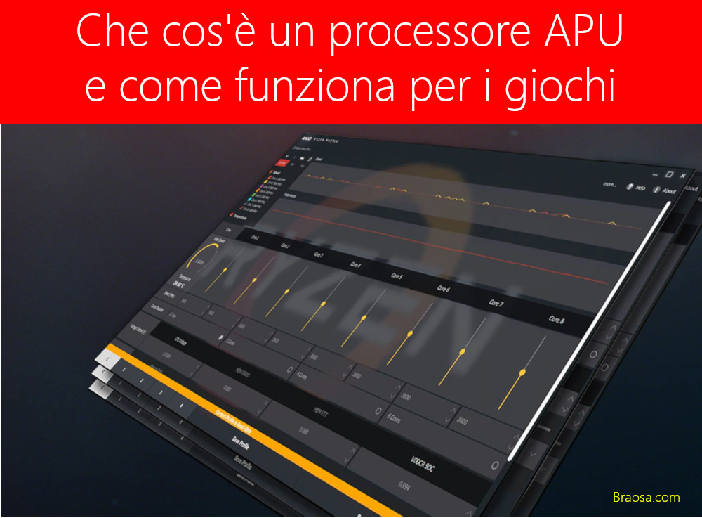 Che cos'è un processore APU? Come funziona l'APU per i giochi?