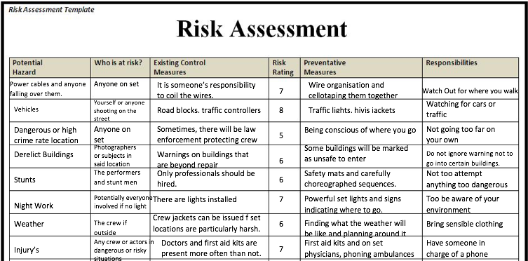 unit 2 assesment Unit 3: assessing risk in sport unit code: r/502  2 unit content  they can meet all the learning outcomes for the unit the assessment criteria for a pass grade.