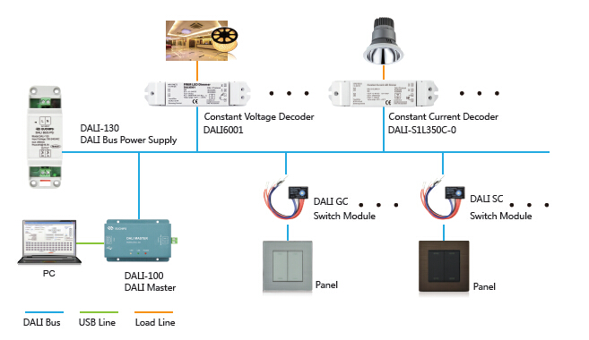 dali dimmable led driver the solution of dali dimmable led led pwm driver circuit dali led driver wiring diagram for #9