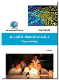 JOurnal of Material Science & Engineering
