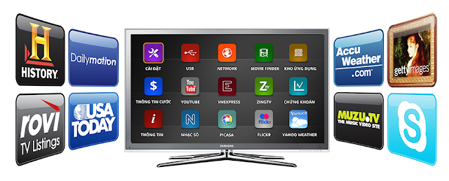 Mục Ứng Dụng Trong FPT Play HD