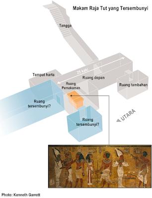 Kecewa, Tidak Ada Ruang Tersembunyi di Makam Raja Tut