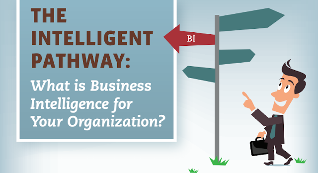 Image: What Is Business Intelligence For Your Organization?