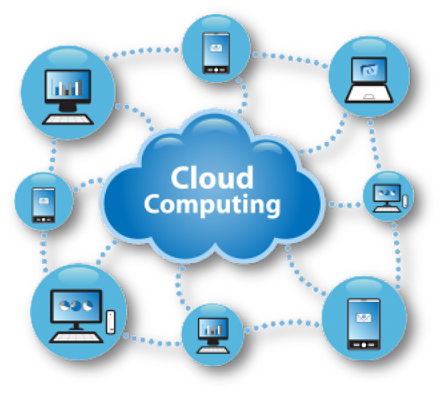 4 Biggest Cloud Computing Companies By Revenue