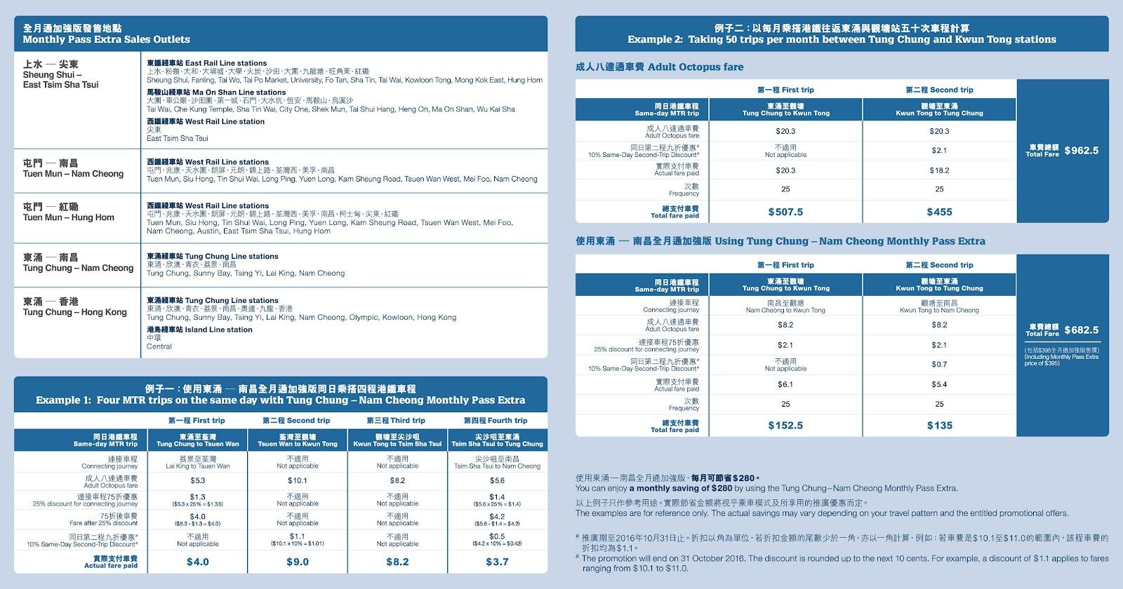 車票 Tickets : 全月通加強版 (2016.07.01)