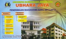 Info Pendaftaran Mahasiswa Baru ( UBHARA JAYA ) Universitas Bhayangkara Jaya 2018-2019