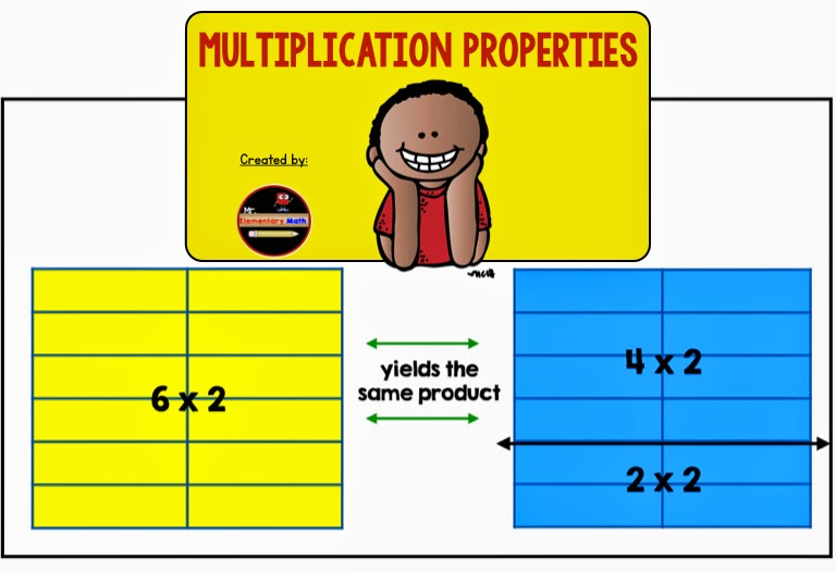 Properties of Operations: Multiplication - Mr Elementary Math