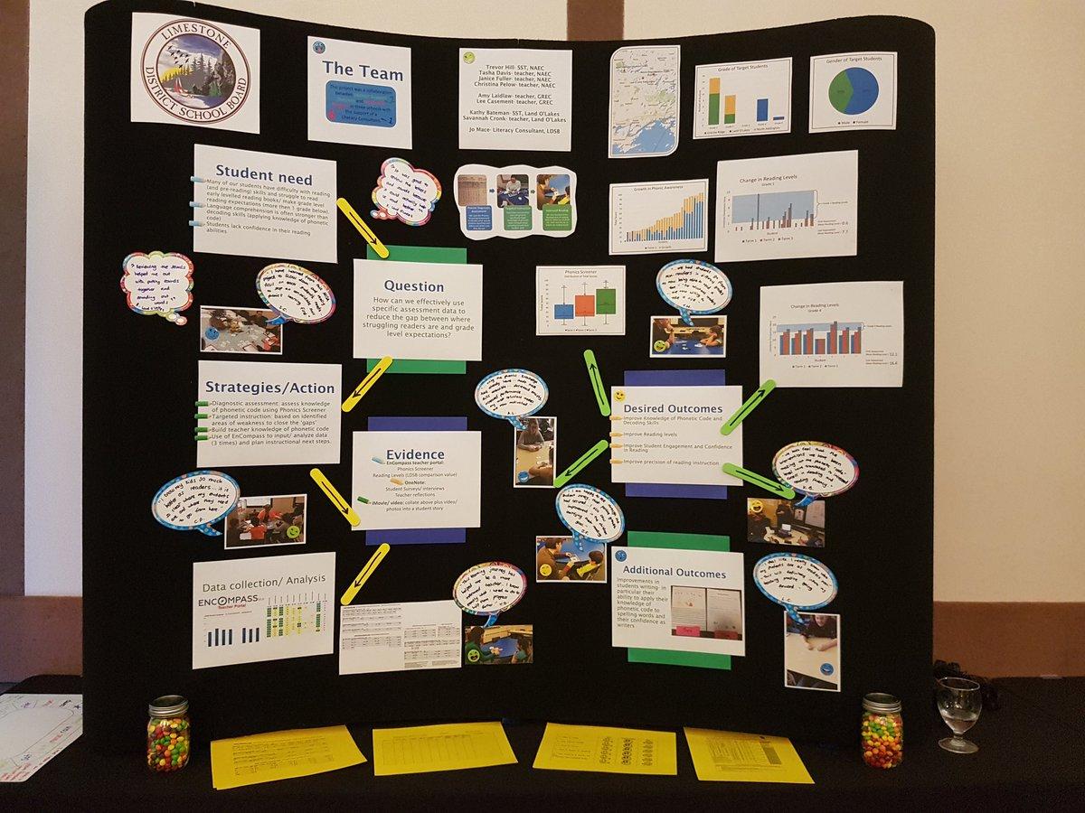Miss Laidlaws Classroom Teaching Phonics With Phonemic Awareness