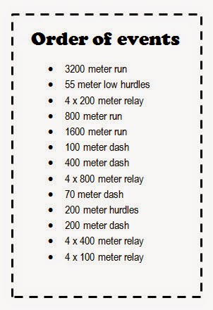 order of events for track meet