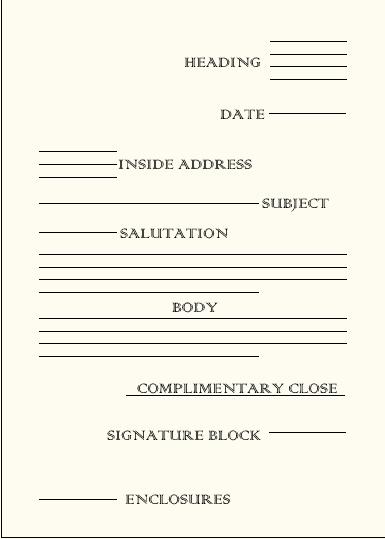 Communication skills business letter formats business letter formats thecheapjerseys Gallery