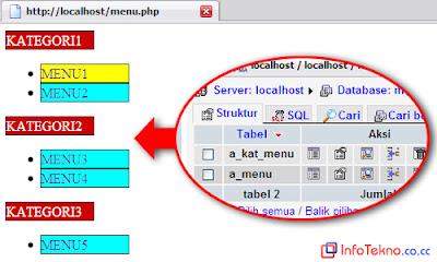 Menu dan Kategori Menu Web dinamis dari database