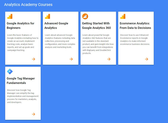 Google Analytics Academy目前共有五項課程