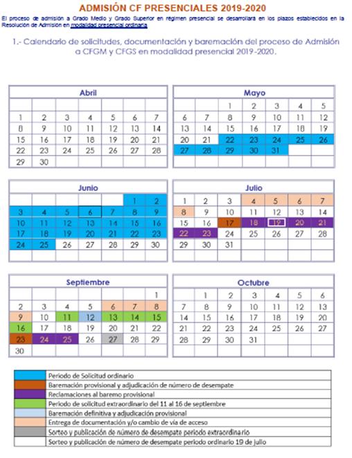 Recursos Y Orientación Académica Y Profesional En Fp Mayo 2019