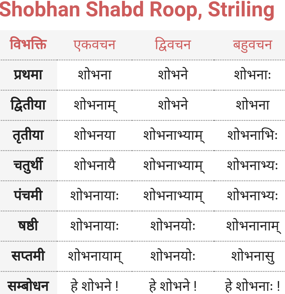 Shobhan Shabd Roop, Striling