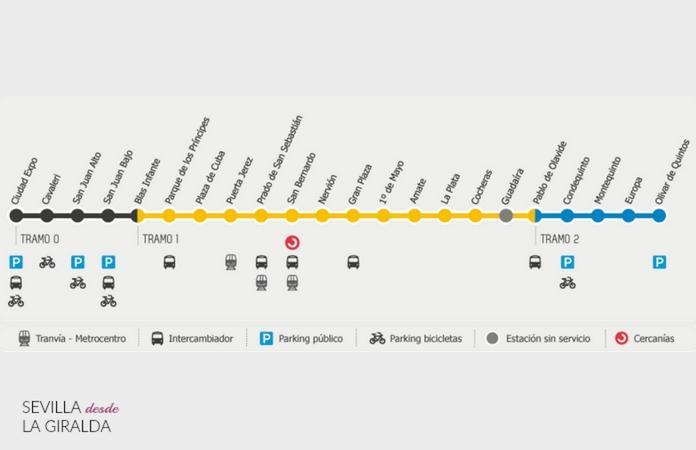 Paradas del metro de Sevilla