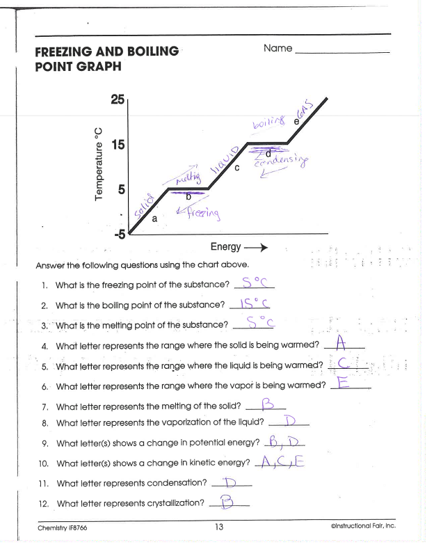 31 Molarity Worksheet Answer Key Chemistry If8766 - Free ...