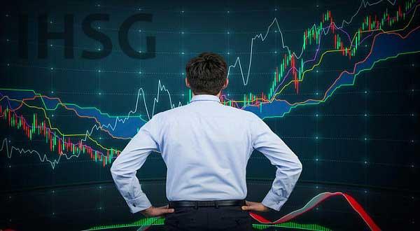 Analisa Indeks Harga saham Gabungan (IHSG)