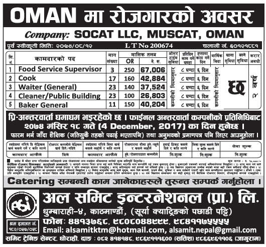 Jobs in OMAN for Nepali, Salary Rs 67,006