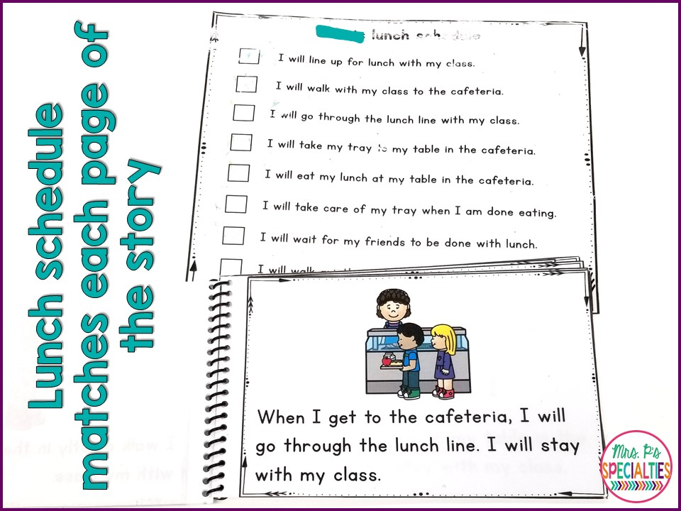 Supporting Students In Special Area Classes | Mrs  P's