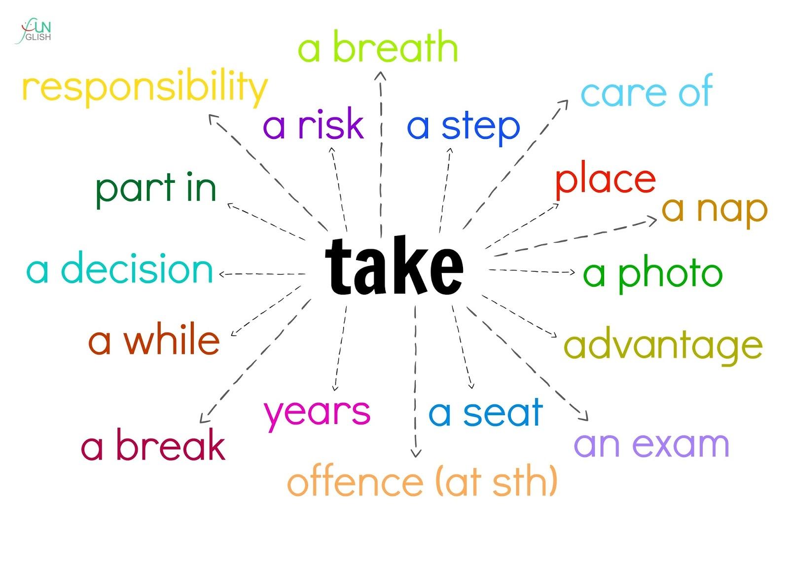 Funglish Confusing Verbs Take Make Do Have