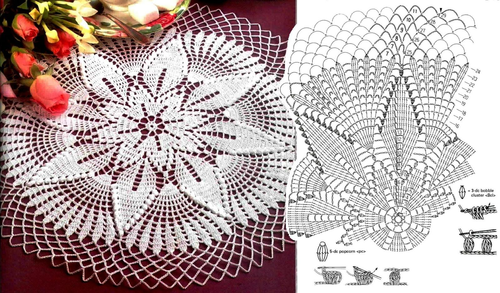 Contemporáneo Pequeños Patrones Pañito De Crochet Libre Inspiración ...