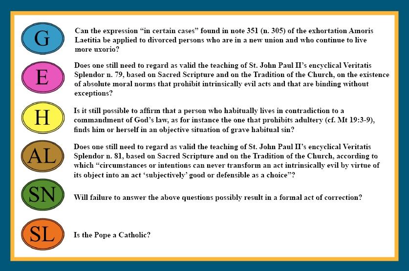 trivial pursuit papal edition 2016
