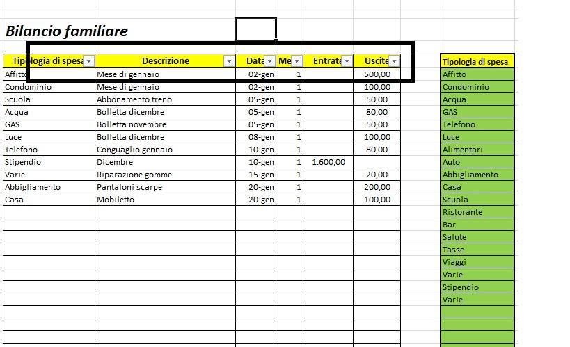 Excel easy Excel facile: Wie ein Haushaltsbudget in Excel machen