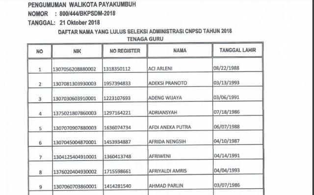 Pengumuman Seleksi Administrasi CPNS Payakumbuh 2018