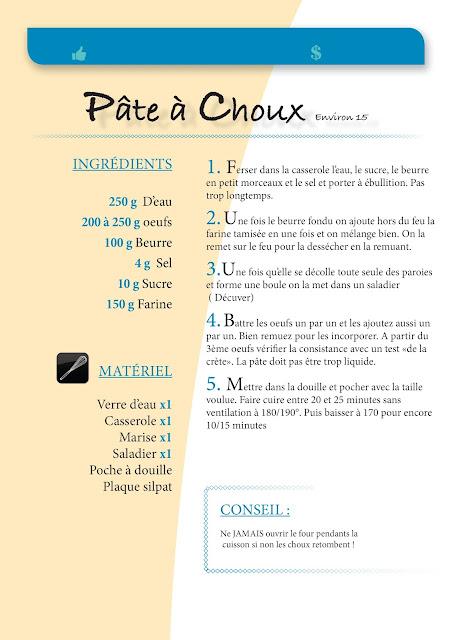 Ici je vous donne la recette de la base de pâte à choux. Pour pouvoir faire des choux, des éclairs ou autres