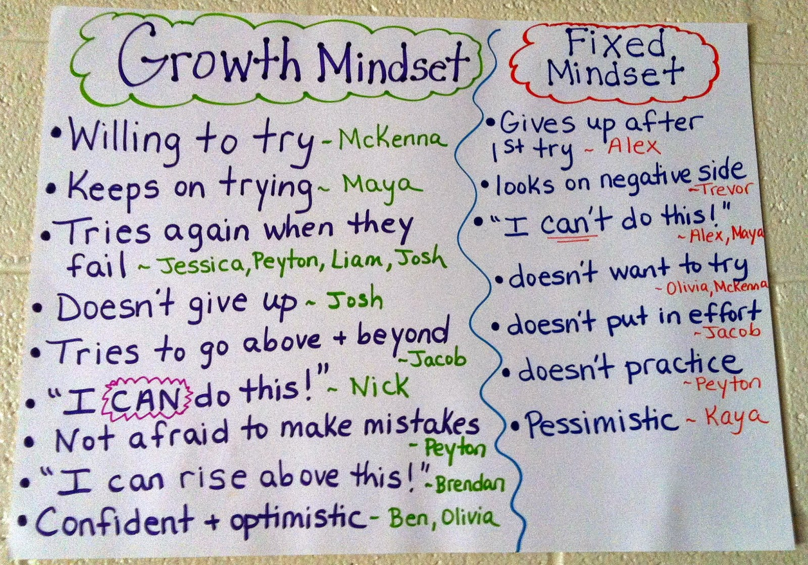 Two Reflective Teachers Discussing Growth Mindset Early